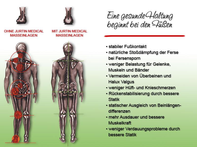Groß Skelett Struktur Galerie - Menschliche Anatomie Bilder ...